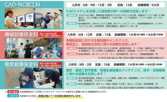 CAD・NC加工科≫ポリテクセンター宮崎