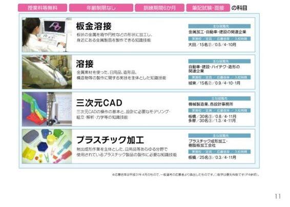 三次元CAD科≫東京都立職業能力開発センター