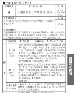 神奈川で職業訓練≫介護職員初任者研修科