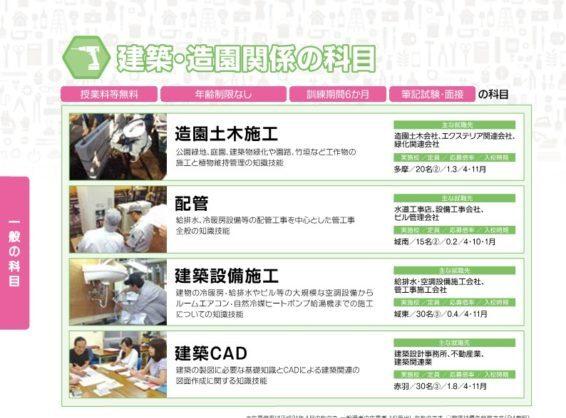 建築CAD科≫東京都立職業能力開発センター
